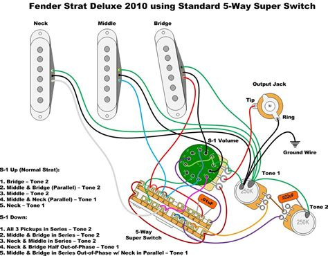 Fender Stratocaster Hs Wiring Diagram Push Pull by Diagrams Strat Miscellaneous Sigler