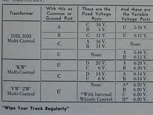 Lionel 022 Switch Wiring Diagram