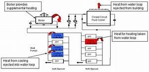 30 Water Source Heat Pump Piping Diagram
