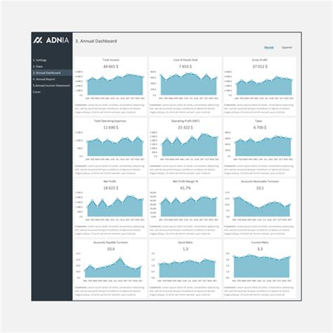 annual financial report template adnia solutions