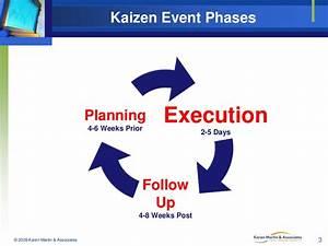 Diagramme Kaizen