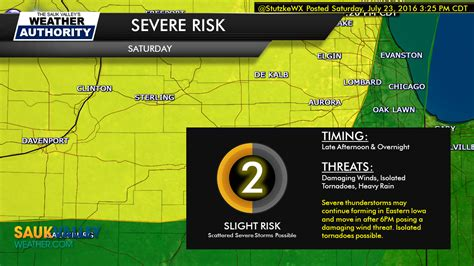 UPDATED: Severe Thunderstorm WATCH Until 10PM ...