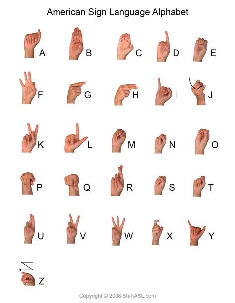 sign language letters sign language alphabet 6 free downloads to learn it fast 10224