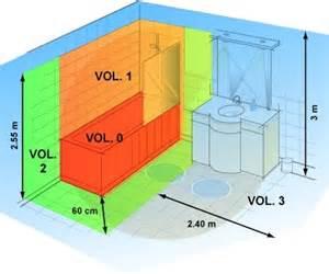 installation electrique salle de bain schema installation electrique salle de bain