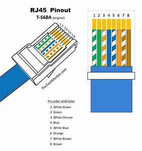 Easy Rj45 Wiring  With Rj45 Pinout Diagram  Steps And