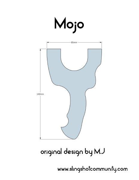 slingshot template mojo template the slingshot community forum