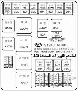 Fuse Box Diagram  U0026gt  Hyundai H  Porter Ii 2005