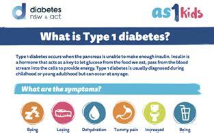 diabetes resources    manage type  diabetes  school