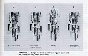 Bosch P7100 Fuel Pump Diagrams