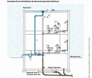 diametre evacuation wc diametre evacuation wc evacuation With maison bois toit plat 10 descentes de charges pour une maison en ossature bois