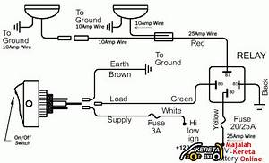 Basic Lighting Wiring Diagrams : latest auto electrical wiring diagram images hd wallpaper ~ A.2002-acura-tl-radio.info Haus und Dekorationen