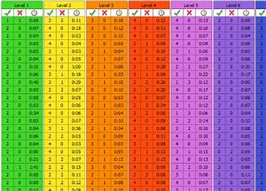 9 Best Images of Fraction Chart 1-100 - Fractions Decimals ...