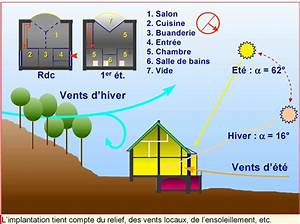 Maison Bioclimatique Passive : maison bioclimatique construction jan bretagne morbihan explique ce qu est une maison ~ Melissatoandfro.com Idées de Décoration