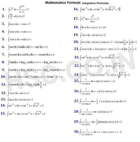 A table of integrals of the exponential integral*. Maths Formula - Integration Formula for HSC Board - HSC ...