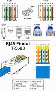 Network Cable Wiring Diagram  U2013 Wiring Diagram