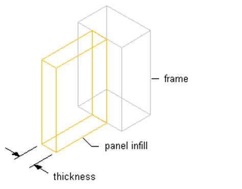 to create a panel infill for a curtain wall