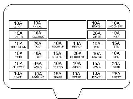 electronic stability control 2002 hyundai xg350 instrument cluster hyundai grandeur 2002 2004 fuse box diagram auto genius