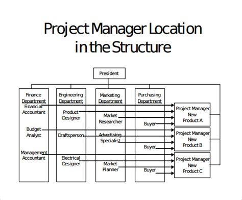 project organization chart templates