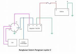 Rangkaian Sistem Pengisian Sepeda Motor