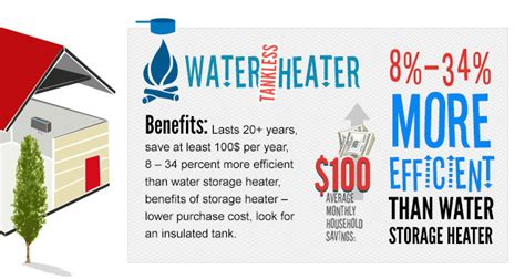 Tankless Water Heaters Utah  Superior Water & Air