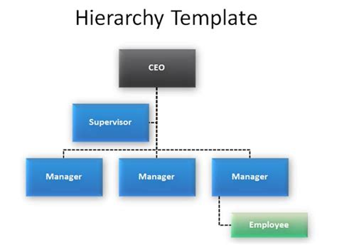 customized hierarchy diagram  powerpoint