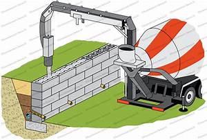 Toupie Béton Prix : prix m3 beton toupie pompe ~ Premium-room.com Idées de Décoration