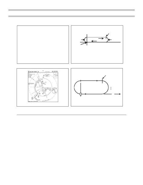 VOR - TACAN/VOR DME holding procedures - P-12530037