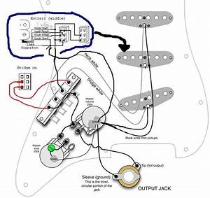 jeff baxter strat wiring diagram google search guitar With strat series wiring