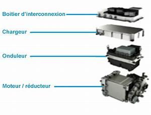 Forum Voiture Electrique : l 39 electronique de puissance chargeur voiture electrique ~ Medecine-chirurgie-esthetiques.com Avis de Voitures