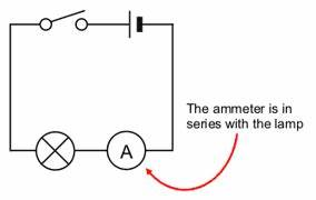 bbc gcse bitesize current and potential difference With circuit shows a cell a lamp and an ammeter the ammeter is connected