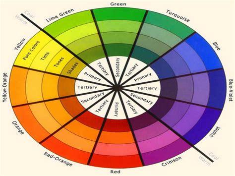 color wheel interior design 20 design color wheel photograph home living now