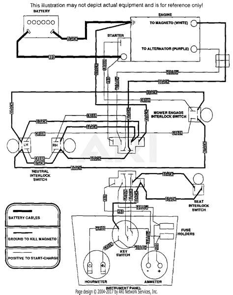 Scag Stz Parts Diagram For Wiring