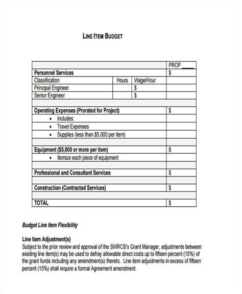 line item budget template sle line item budget forms 7 free documents in word pdf
