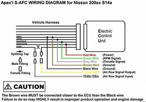 Apexi Neo Wiring