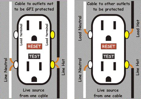 Gfci Outlet Wired Non Can Switch Home
