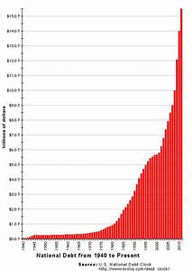 The Big Squeeze–The Forced Downsizing of The U.S ...