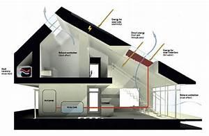 Home, For, Life, U00ab, Inhabitat, U2013, Green, Design, Innovation, Architecture, Green, Building