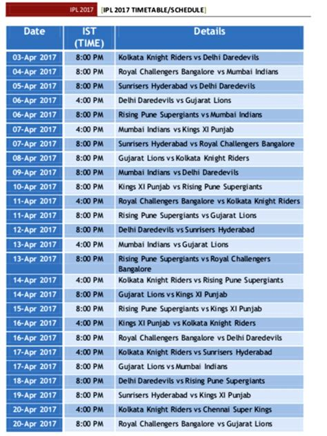 ipl 2018 2019 schedule time table with time date in