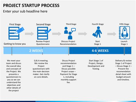 project startup process powerpoint template sketchbubble
