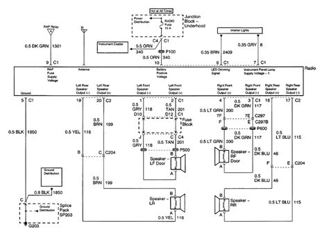 2001 chevy silverado 1500 wiring diagram yahoo answers
