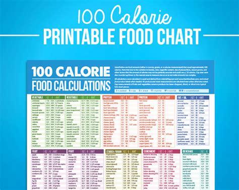 calorie digital food calcuations chart  nutrition