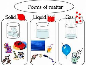 Examples Of Gas Matter For Kids | www.imgkid.com - The ...
