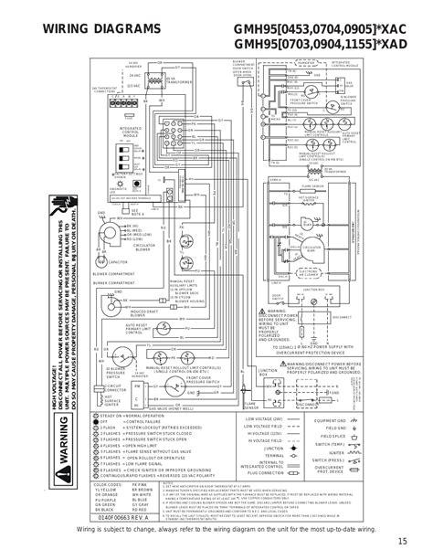 wiring diagrams goodman mfg gmh95 user manual page 15 15