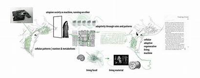 Diagram Venice Materiality Machine Living Lagoon Rebuilding