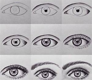 How to draw an eye | Drawing tutorials | Pinterest | My ...