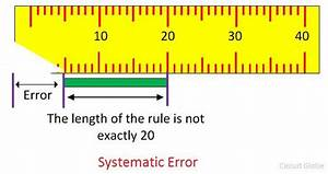 Difference Between Random  U0026 Systematic Error  With