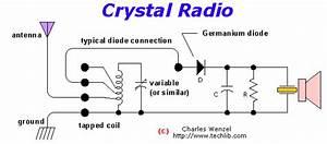 Crystal Radio Circuit