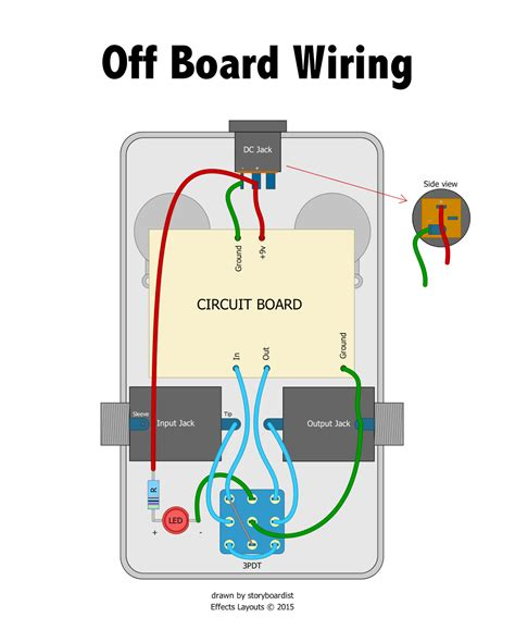 perf and pcb effects layouts general layout notes