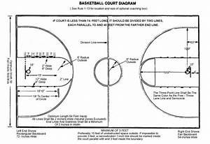 Basketballplays