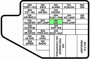 Chevy Cavalier Fuse Box Diagram